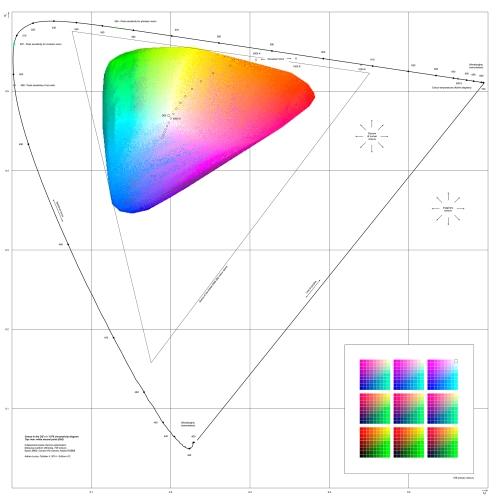uv_diagram_(2000, 2000)_EPSON